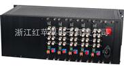 PETRV32系列-数字视频/数据光端机