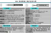 RVV参数,RVV执行标准,RVV结构,RVV性能,RVV知识,RVV价格