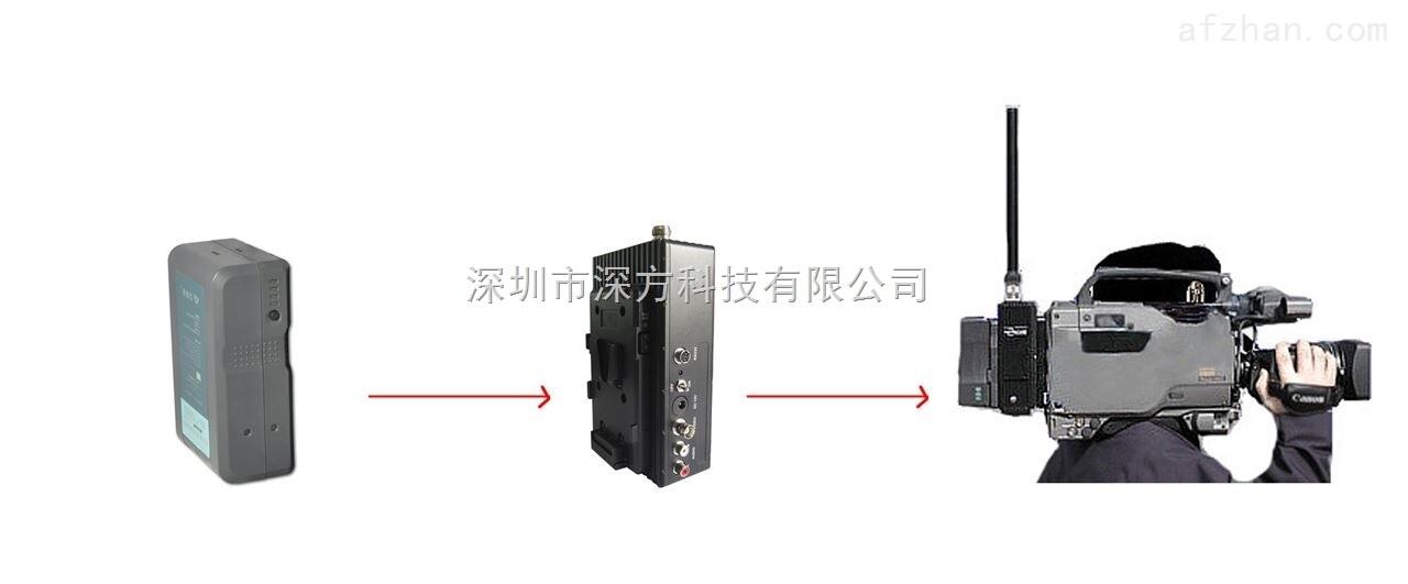 COFDM高清无线传输设备