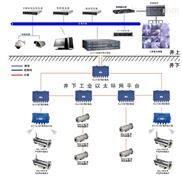 煤礦視頻監控系統