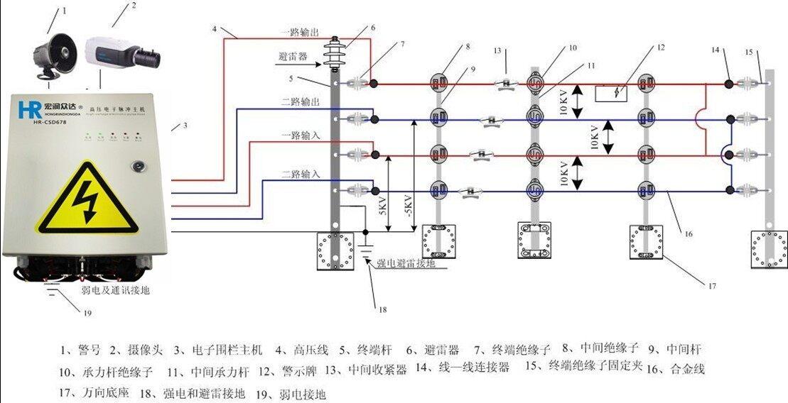 监狱高压脉冲电子围栏的组成及报警原理:监狱电子
