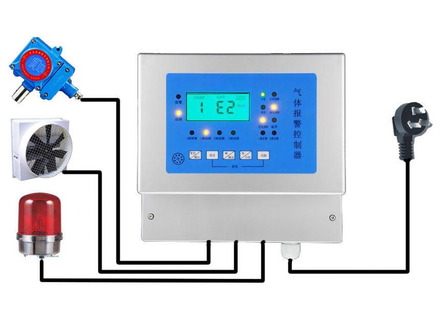 可燃气体探测器的标定 可燃气体探测器 可燃气体探测器接线图图片