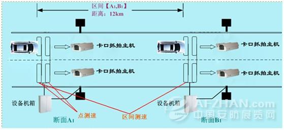 采用大华嵌入式一体化高清摄像机
