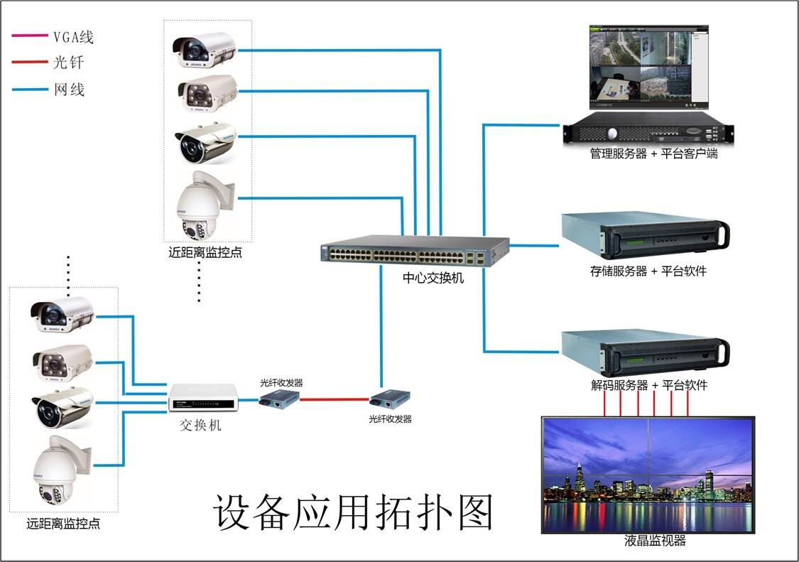 校园ip网络广播和ip网络视频监控系统方案