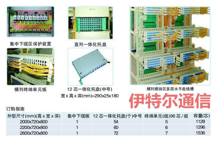 216芯光纤配线架
