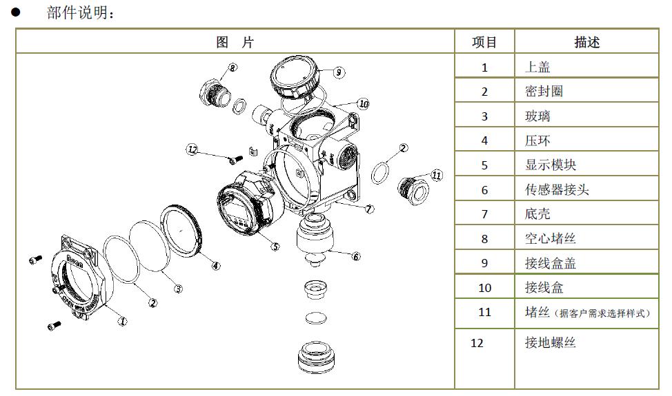 山东潍坊煤气报警器,煤气检测仪