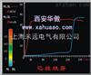 SCQ-40kV/60kV系列电缆高阻故障烧穿器